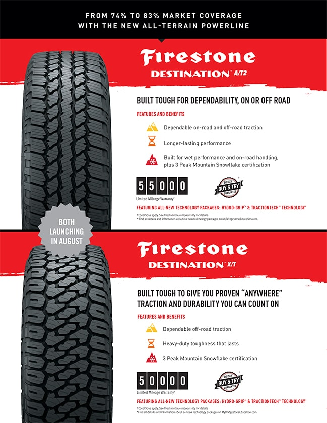 Bridgestone Offer